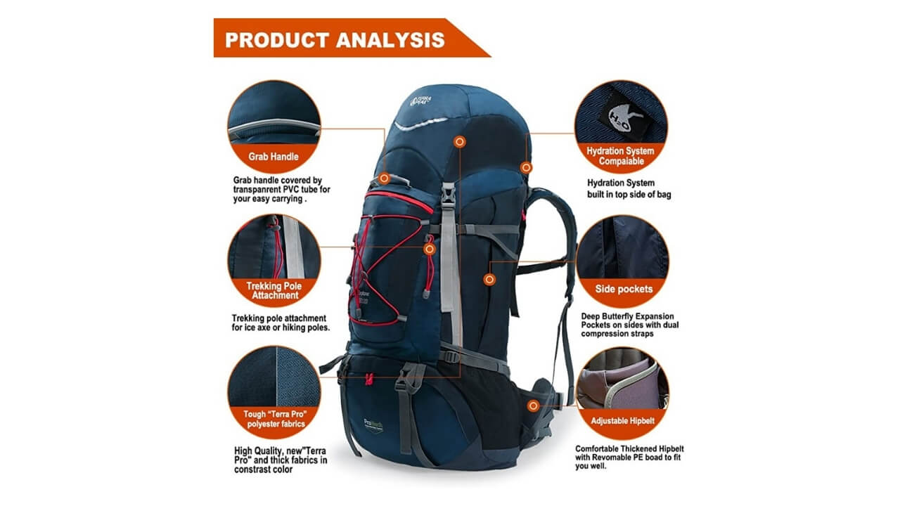 Terra Peak External Frame Backpack