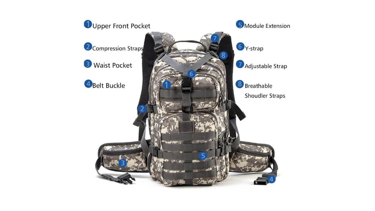 Gelindo Survival Backpack